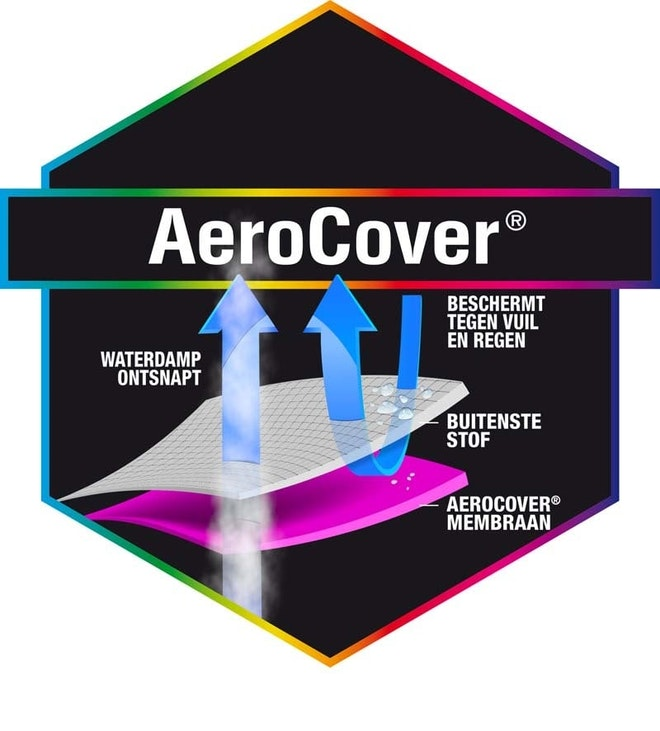 AeroCover BBQ kettle cover 47 800 886